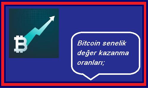 bitcoin senelik artislar